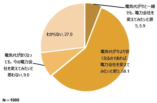 yh20150122Hakuhodo_yesno_516px.jpg