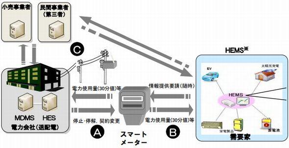smartmeter_data1_sj.jpg