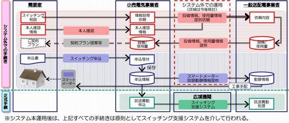 switching_system2_sj.jpg