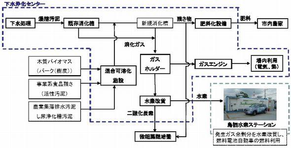 saga_gesui1.jpg