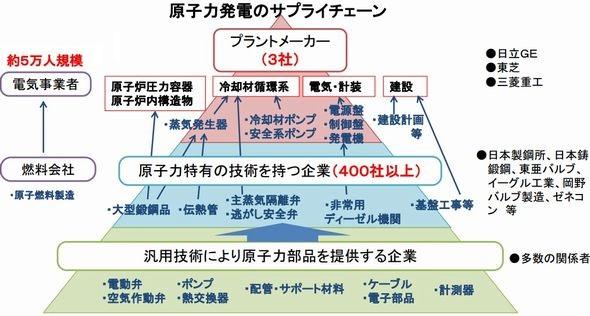 nuclear4_sj.jpg