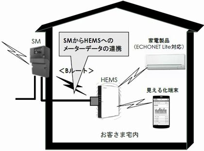 toden_smartmeter3_sj.jpg