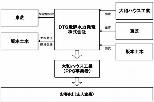 daiwa2_sj.jpg