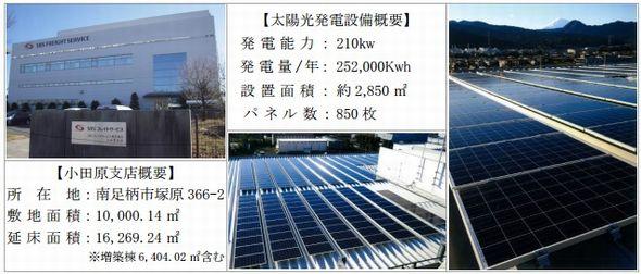 sbs_solar1_sj.jpg