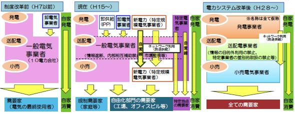 yh20150205denryoku_METI_590px.png