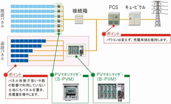 yh20150218Nipron_system_590px.jpg