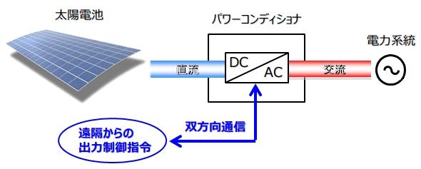 yh20150218Nissin_system_590px.jpg