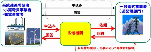 koukiki_start2_sj.jpg
