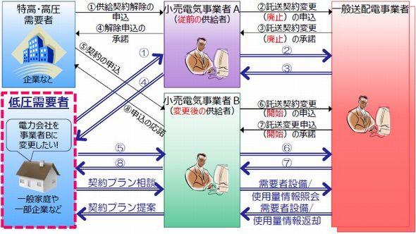 koukiki_start5_sj.jpg