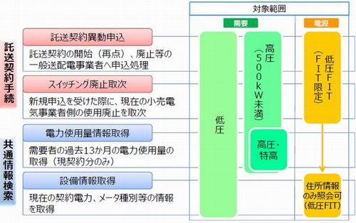 koukiki_start6_sj.jpg