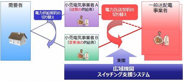 koukiki_start8_sj.jpg