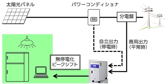 yh20150224SEI_wiring_560px.jpg