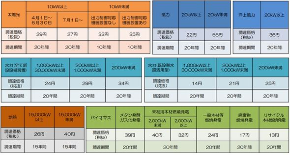 2015kaitori4_sj.jpg