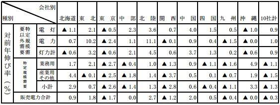 sales2015jan1_sj.jpg
