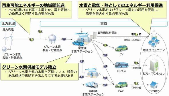 nedo_suiso5_sj.jpg