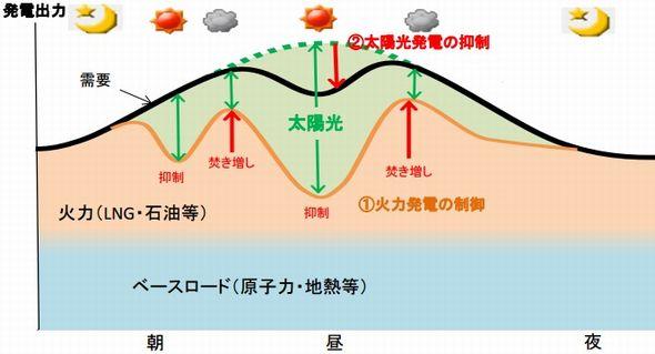 energy_curve_sj.jpg