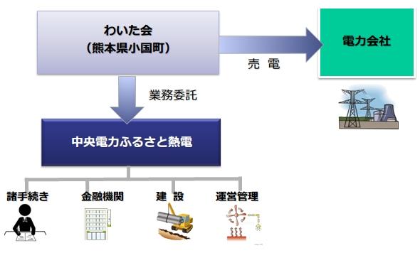 yh20150309denryoku_scheme_590px.jpg