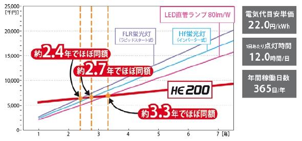 yh20150309irisohyama_cost_590px.jpg