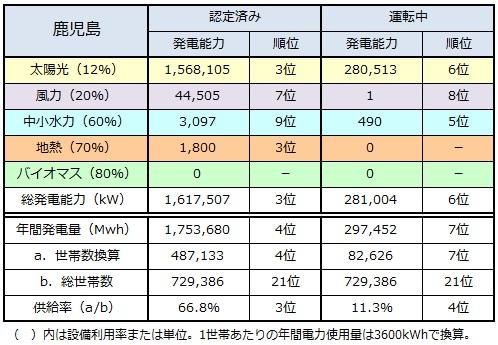 ranking2014_kagoshima.jpg