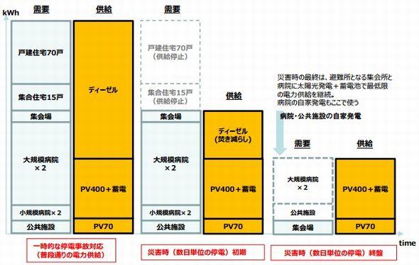 higashi_matsushima3_sj.jpg