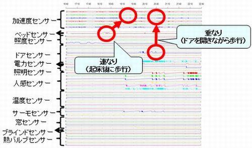 fujitsu3_sj.jpg