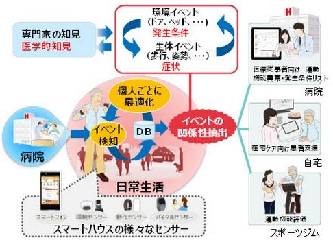 fujitsu4_sj.jpg