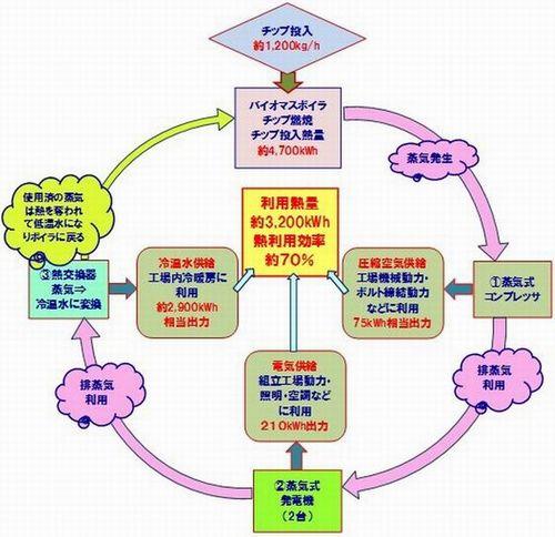komatsu2_sj.jpg