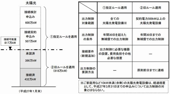 seigyo2_sj.jpg