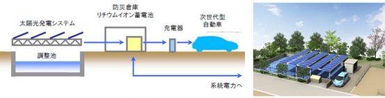 daiwa3_sj.jpg