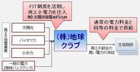 coop2_sj.jpg