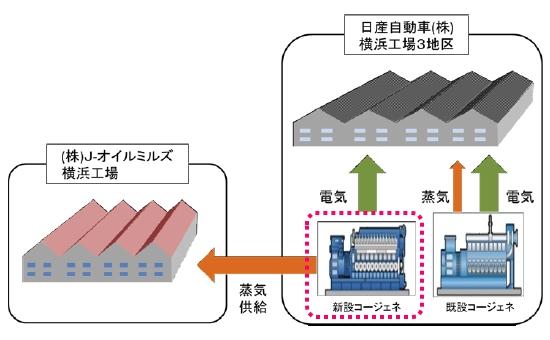 yh20150326Yokohama_summary_550px.jpg