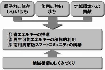minamisoma3_sj.jpg