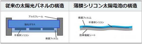 kanagawa_solar1_sj.jpg