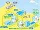 2020年東京五輪は「水素社会」の見本市に、政府が技術課題解決に本腰