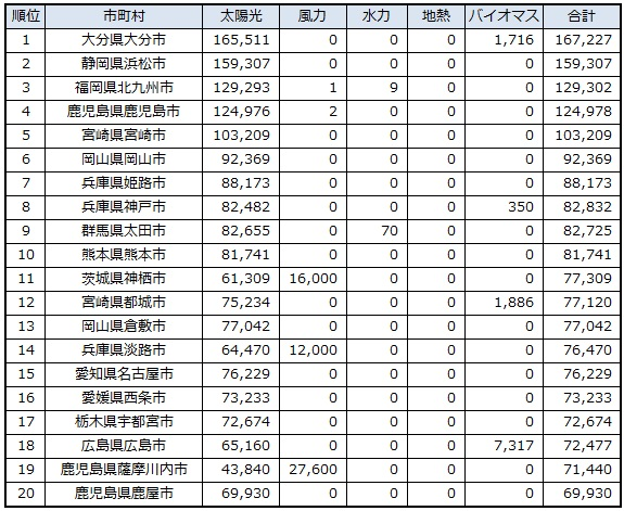 kaitori2014dec_town1_sj.jpg