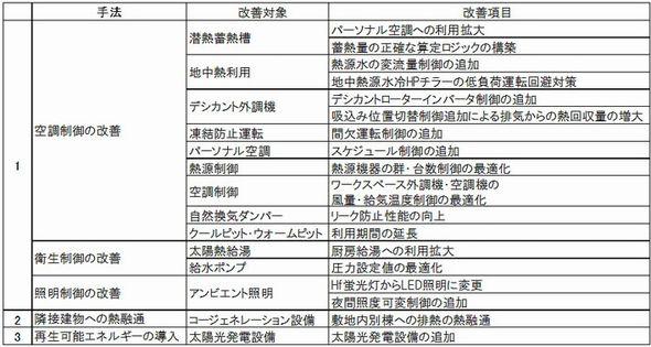 obayashi4_sj.jpg
