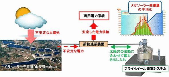 furukawa5_sj.jpg