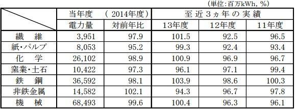 sales2014nendo2_sj.jpg