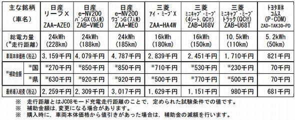 yakushima2_sj.jpg