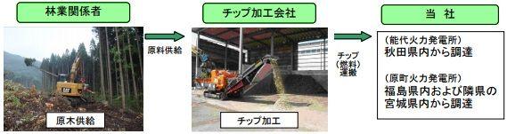 haramachi4_sj.jpg