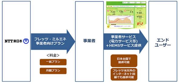 rk_150424_net01.jpg
