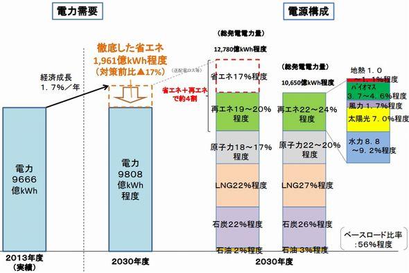energymix1_sj.jpg