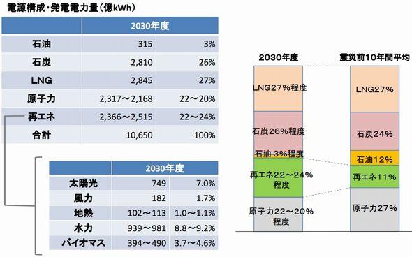 energymix2_sj.jpg