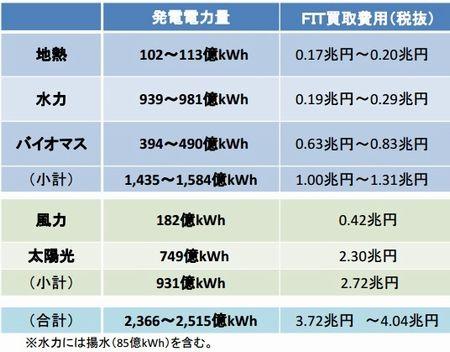 energymix3_sj.jpg