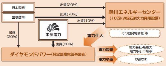 nihonseishi3_sj.jpg