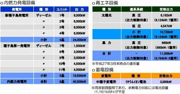 tanegashima2_sj.jpg