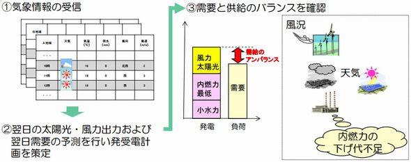 tanegashima4_sj.jpg
