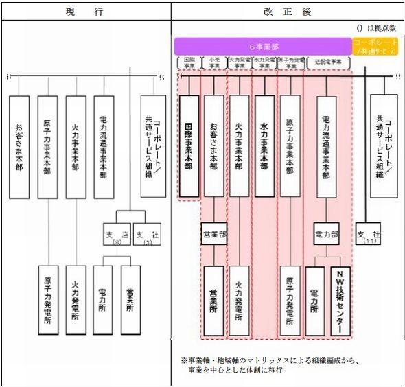 kanden_soshiki_sj.jpg