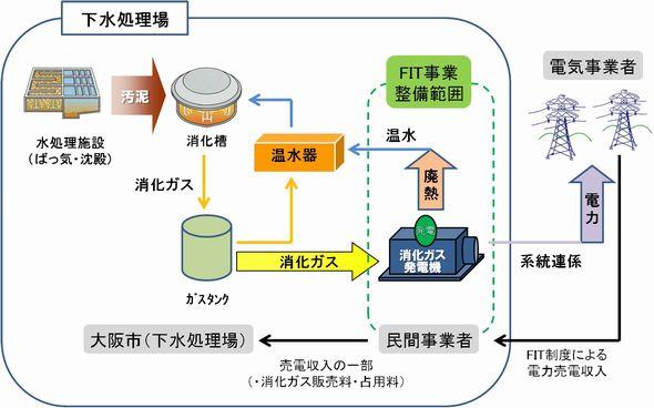 osaka_gesui2_sj.jpg