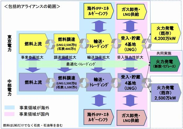 toden_soshiki3_sj.jpg